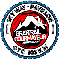 Skyway GTC